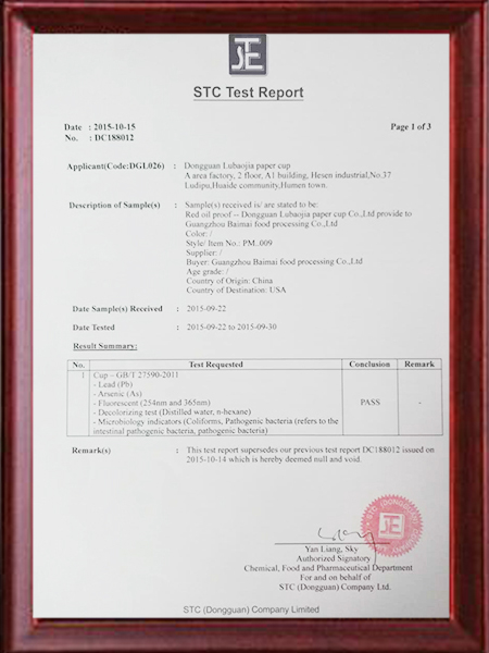 STC Test Report Cup Test